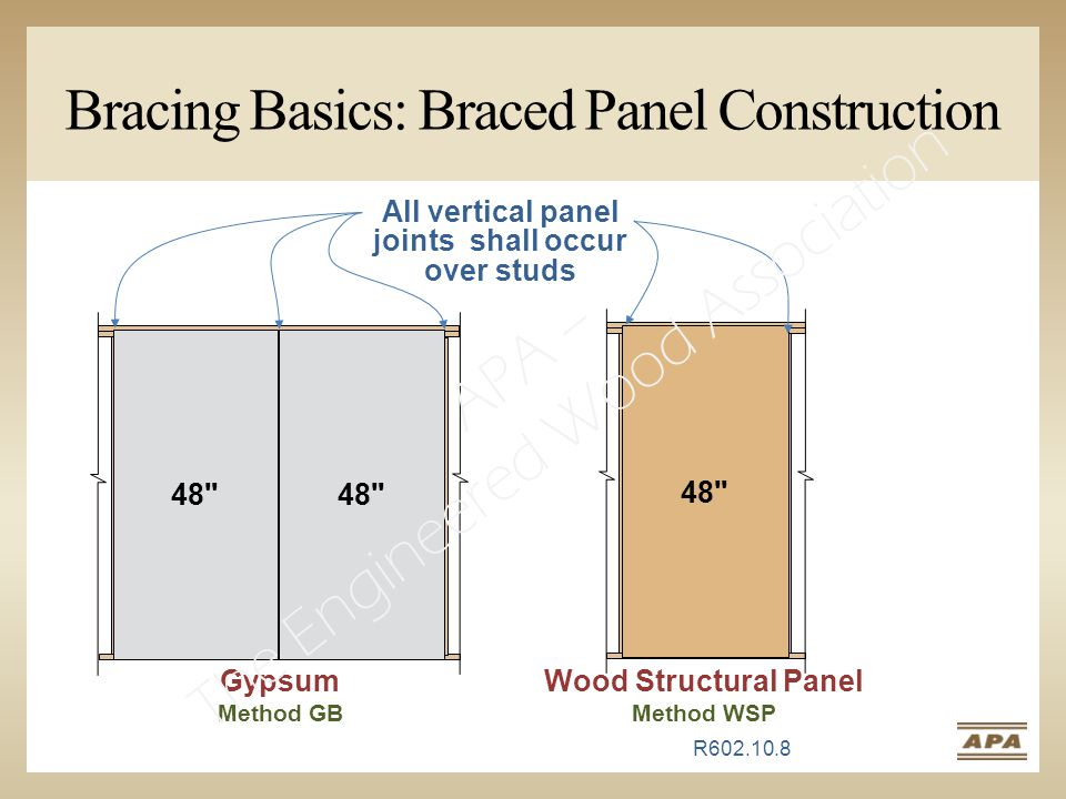 Bracing Basics: Braced Panel Construction All vertical panel joints shall occur over studs Wood Structural Panel Method WSP Gypsum Method GB R602.10.8 48 APA – The Engineered Wood Association