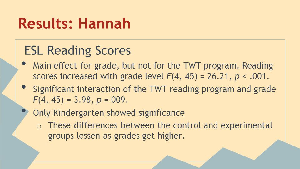 Results: Hannah ESL Reading Scores Main effect for grade, but not for the TWT program. Reading scores increased with grade level F(4, 45) = 26.21, p <