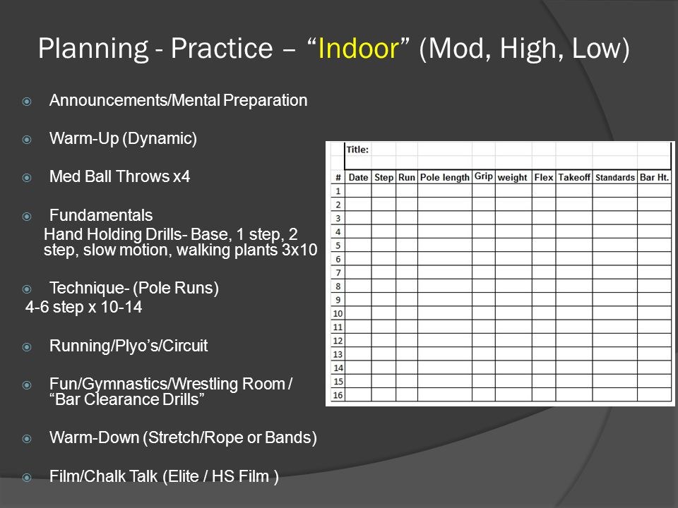 "Planning - Practice – ""Indoor"" (Mod, High, Low)  Announcements/Mental Preparation  Warm-Up (Dynamic)  Med Ball Throws x4  Fundamentals Hand Holdin"