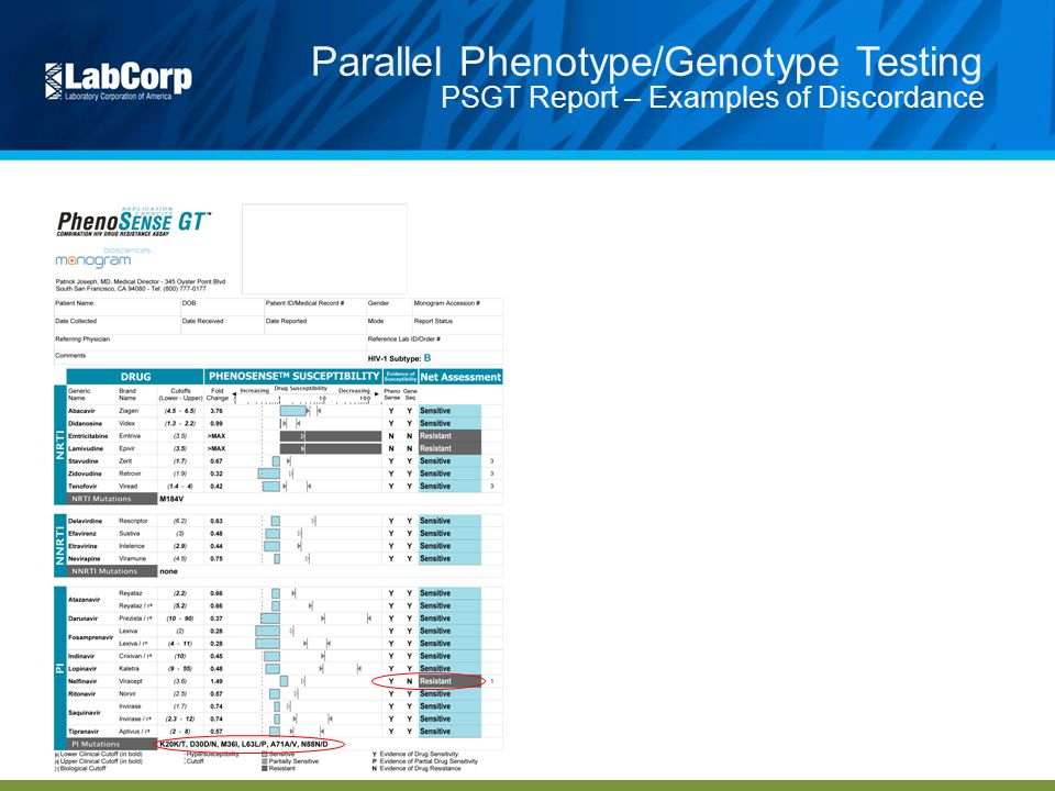 Parallel Phenotype/Genotype Testing PSGT Report – Examples of Discordance
