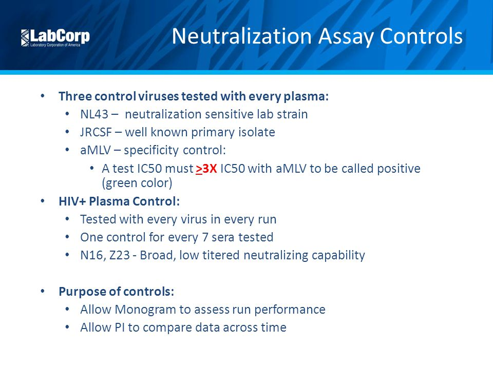 Three control viruses tested with every plasma: NL43 – neutralization sensitive lab strain JRCSF – well known primary isolate aMLV – specificity control: A test IC50 must >3X IC50 with aMLV to be called positive (green color) HIV+ Plasma Control: Tested with every virus in every run One control for every 7 sera tested N16, Z23 - Broad, low titered neutralizing capability Purpose of controls: Allow Monogram to assess run performance Allow PI to compare data across time Neutralization Assay Controls