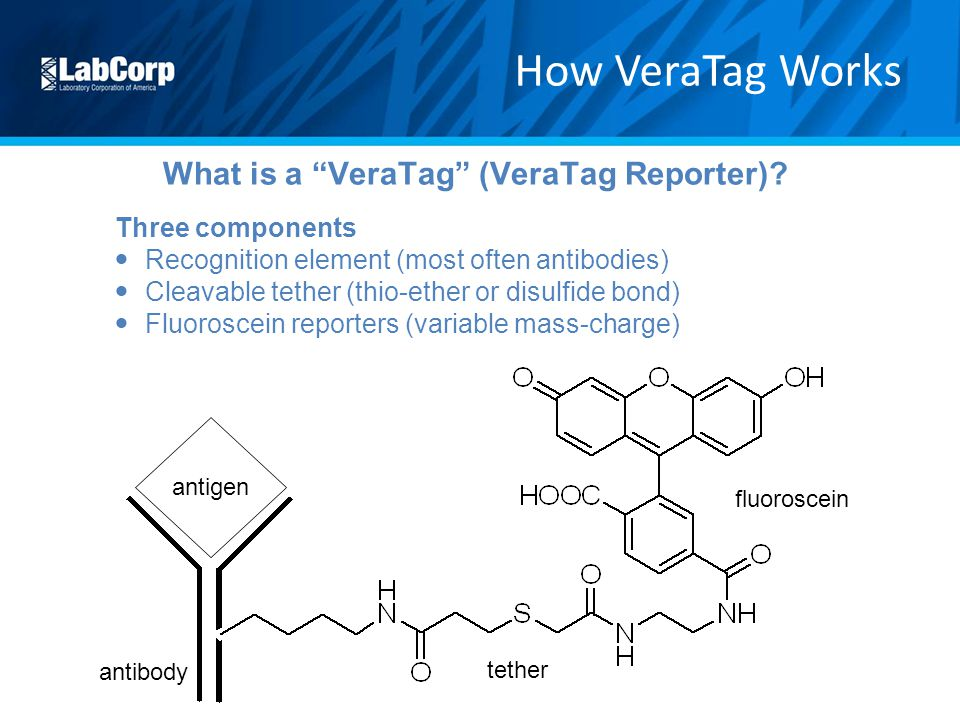 How VeraTag Works What is a VeraTag (VeraTag Reporter).
