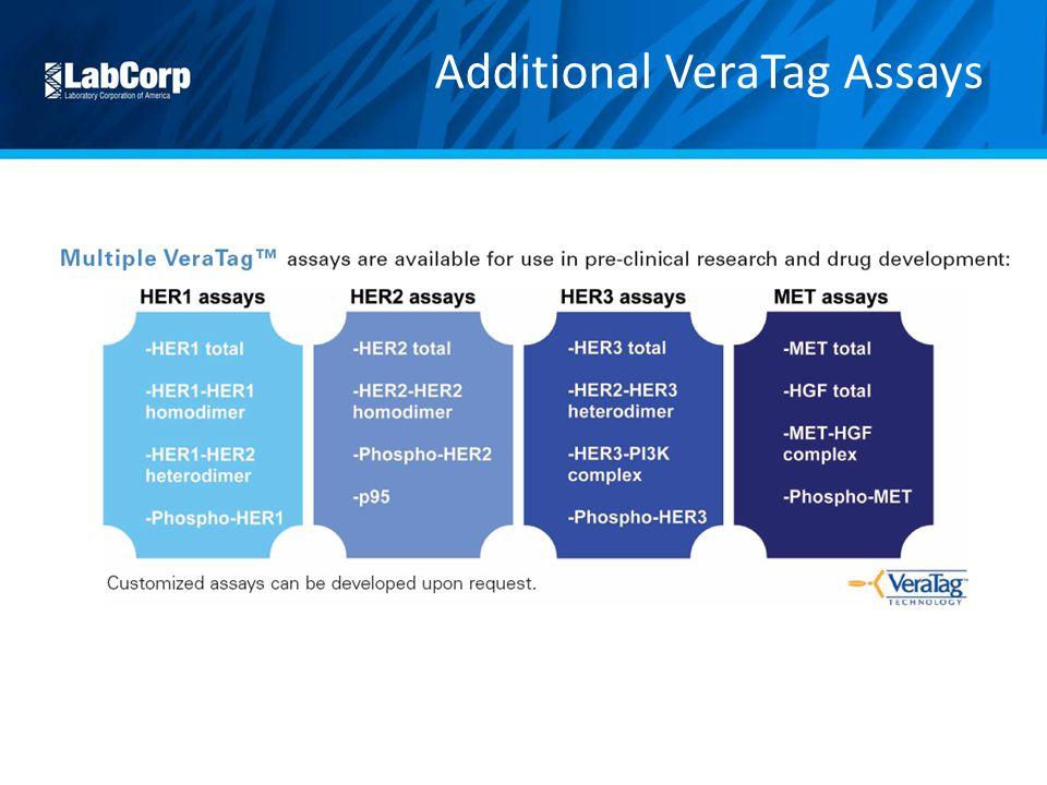 Additional VeraTag Assays