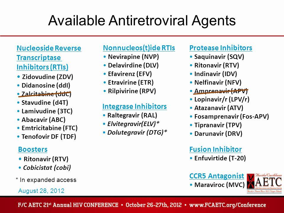 Available Antiretroviral Agents Nucleoside Reverse Transcriptase Inhibitors (RTIs) Zidovudine (ZDV) Didanosine (ddI) Zalcitabine (ddC) Stavudine (d4T)