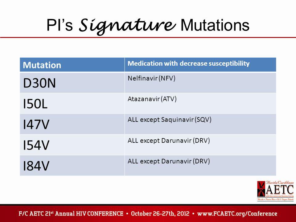 PI's Signature Mutations Mutation Medication with decrease susceptibility D30N Nelfinavir (NFV) I50L Atazanavir (ATV) I47V ALL except Saquinavir (SQV)
