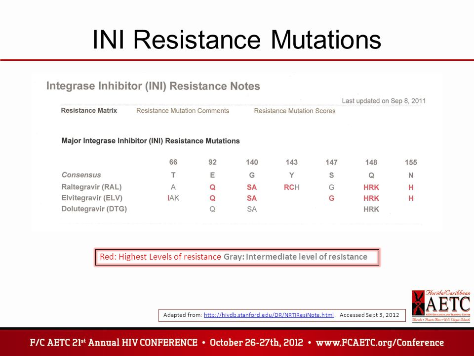 INI Resistance Mutations Adapted from: http://hivdb.stanford.edu/DR/NRTIResiNote.html. Accessed Sept 3, 2012http://hivdb.stanford.edu/DR/NRTIResiNote.
