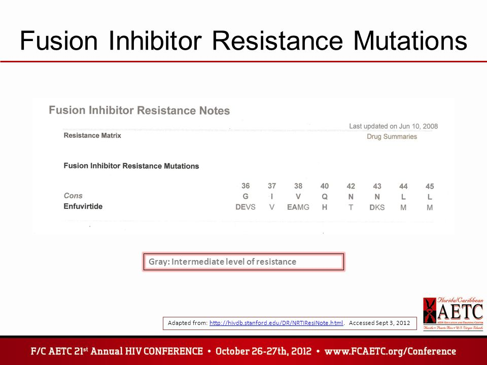 Fusion Inhibitor Resistance Mutations Adapted from: http://hivdb.stanford.edu/DR/NRTIResiNote.html. Accessed Sept 3, 2012http://hivdb.stanford.edu/DR/