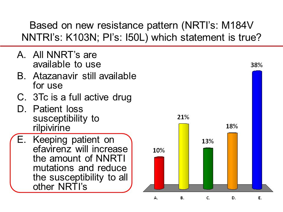 Based on new resistance pattern (NRTI's: M184V NNTRI's: K103N; PI's: I50L) which statement is true? A.All NNRT's are available to use B.Atazanavir sti