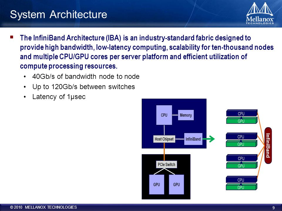 © 2010 MELLANOX TECHNOLOGIES Summary  GPUDirect enables the first phase of direct GPU-Interconnect connectivity  Essential step towards efficient GPU Exa-scale computing  Performance benefits range depending on application and platform From 5-10% for Linpack, to 33% for Amber Further testing will include more applications/platforms  The work presented was supported by the HPC Advisory Council http://www.hpcadvisorycouncil.com/ World-wide HPC organization (160 members) 20