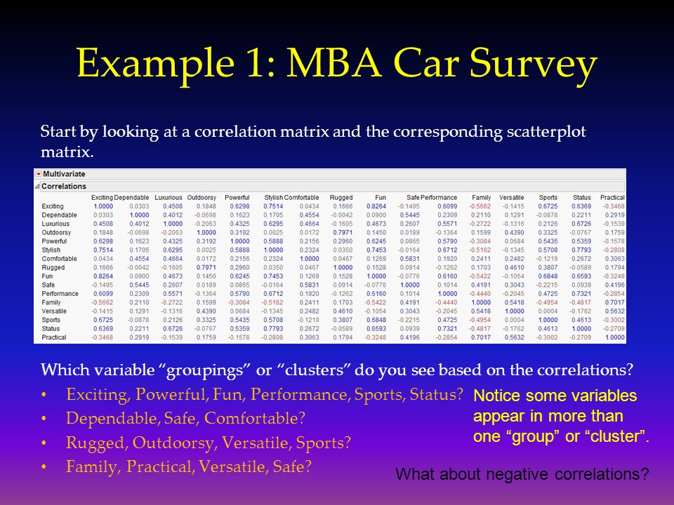 "Example 1: MBA Car Survey Start by looking at a correlation matrix and the corresponding scatterplot matrix. Which variable ""groupings"" or ""clusters"""