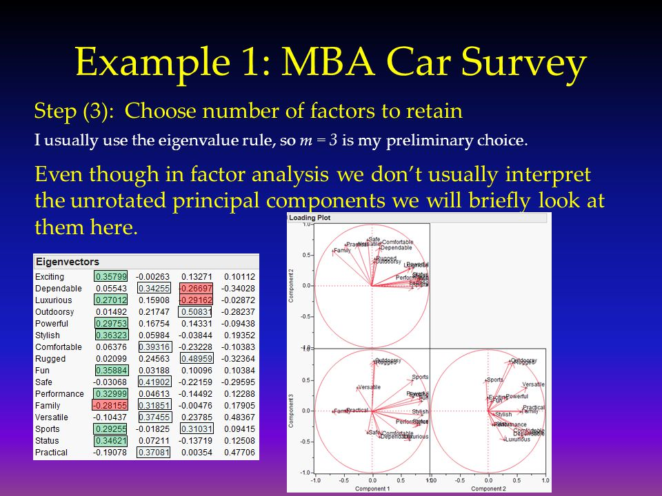 Example 1: MBA Car Survey Step (3): Choose number of factors to retain Even though in factor analysis we don't usually interpret the unrotated princip