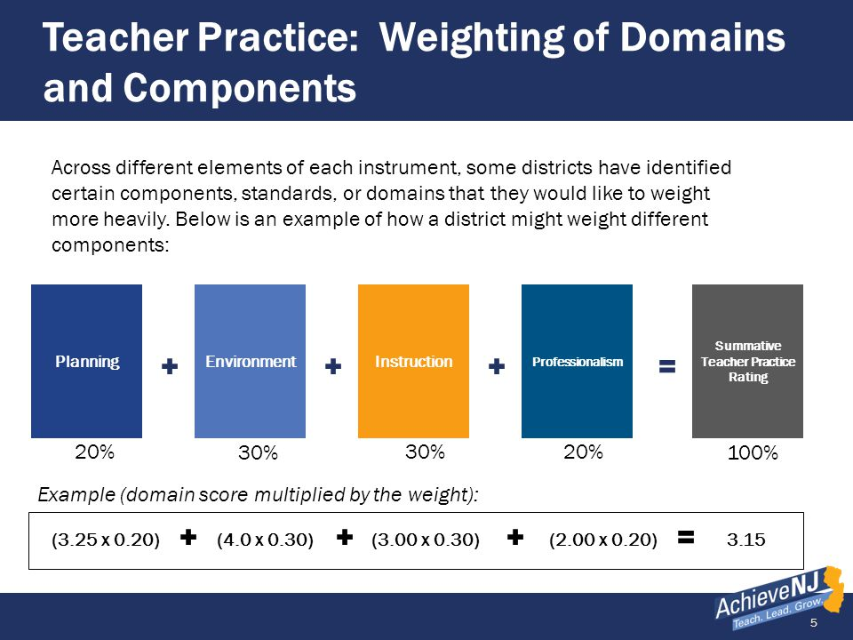 16 Component Weighting for Non - SGP Teachers 80% Teacher Practice 20% Student Achievement Teacher Practice Student Growth Objectives 2014–15 Weights: Non-Tested Grades and Subjects Teachers Outside of Grades 4-8 Language Arts Literacy and 4-7, Mathematics For teachers who do not receive an SGP score, the scoring breakdown will be made up of an SGO rating and a teacher practice rating (see image).