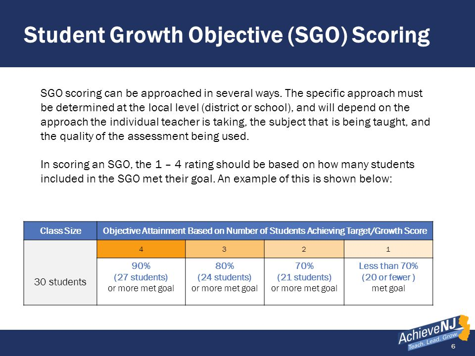 7 SGO Scoring Measuring Progress Objective Attainment Based on # of Students Achieving Target/Growth Score 4321 *90% or more students met goal *80% or more students met goal *70% or more students met the goal *Less than 70% of students met goal Measuring Progress Objective Attainment Based on # of Students Achieving Target/Growth Score 4321 *90% or more students met goal *80% or more students met goal *70% or more students met the goal *Less than 70% of students met goal *These numbers will be determined by teacher and principal based on knowledge of students to create a rigorous and attainable goal.