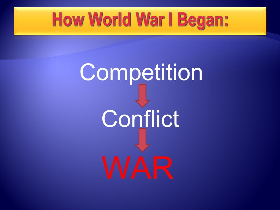 Conflict Competition WAR