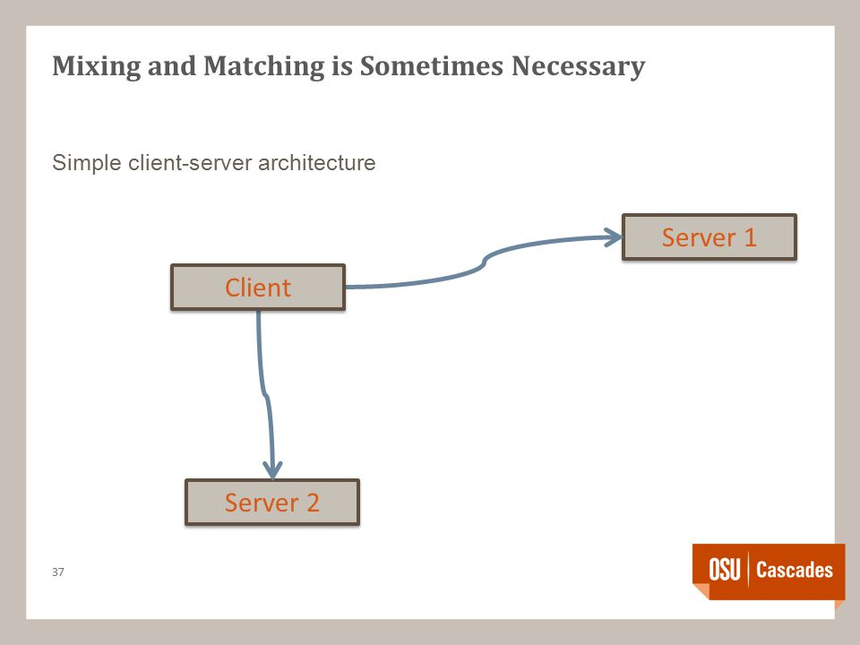 Mixing and Matching is Sometimes Necessary 37 Server 2 Server 1 Client Simple client-server architecture