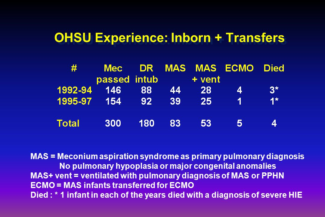 OHSU Experience: Inborn + Transfers MAS = Meconium aspiration syndrome as primary pulmonary diagnosis No pulmonary hypoplasia or major congenital anomalies MAS+ vent = ventilated with pulmonary diagnosis of MAS or PPHN ECMO = MAS infants transferred for ECMO Died : * 1 infant in each of the years died with a diagnosis of severe HIE