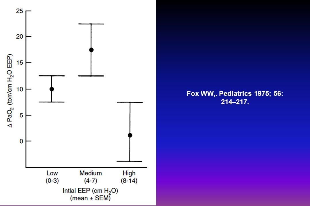 Fox WW,. Pediatrics 1975; 56: 214–217.