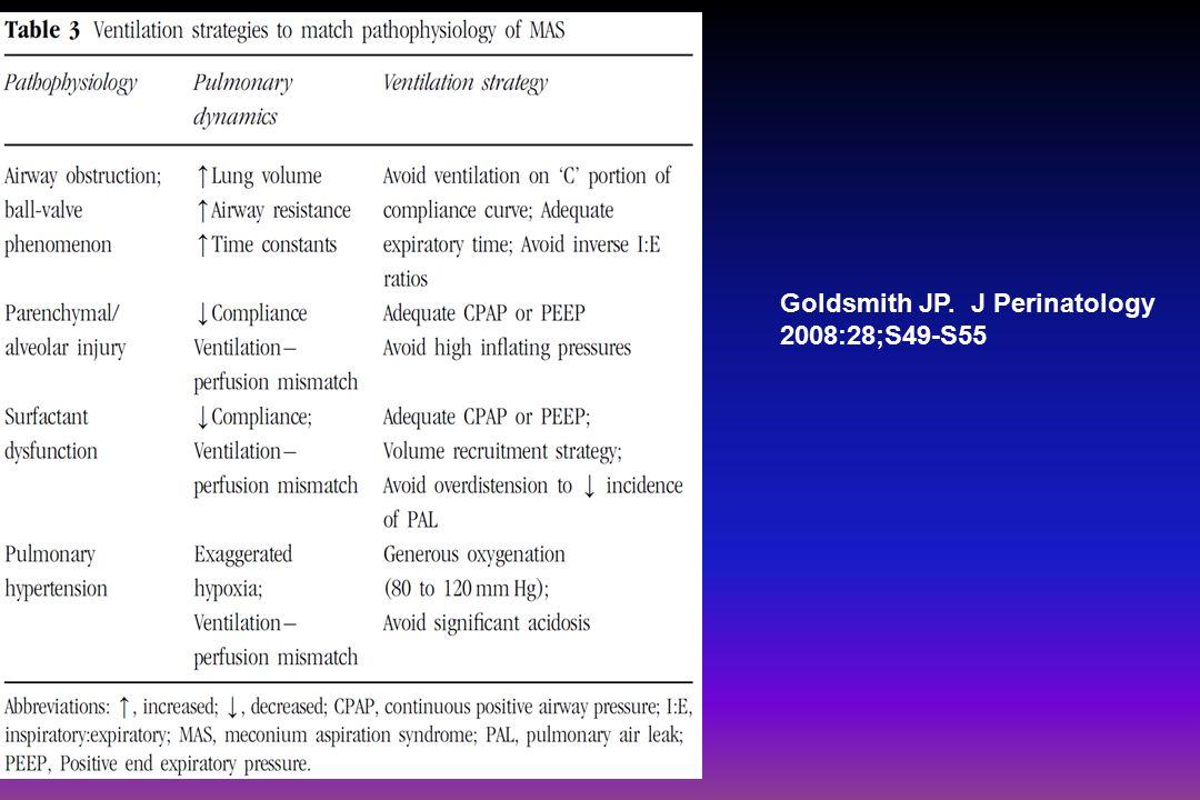 Goldsmith JP. J Perinatology 2008:28;S49-S55