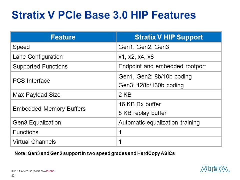 © 2011 Altera Corporation—Public 22 Stratix V PCIe Base 3.0 HIP Features FeatureStratix V HIP Support Speed Gen1, Gen2, Gen3 Lane Configuration x1, x2