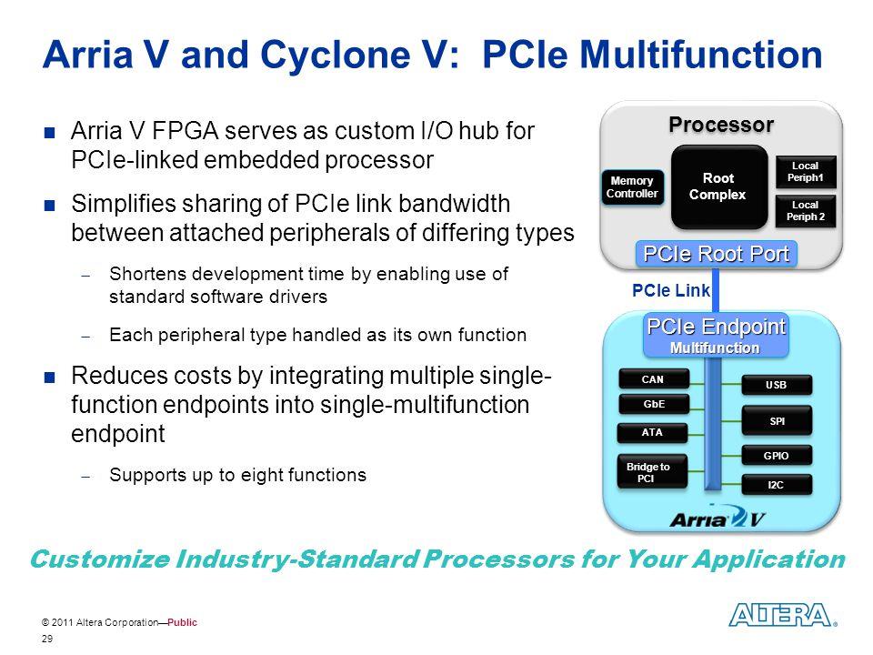 © 2011 Altera Corporation—Public 29 Arria V and Cyclone V: PCIe Multifunction Arria V FPGA serves as custom I/O hub for PCIe-linked embedded processor