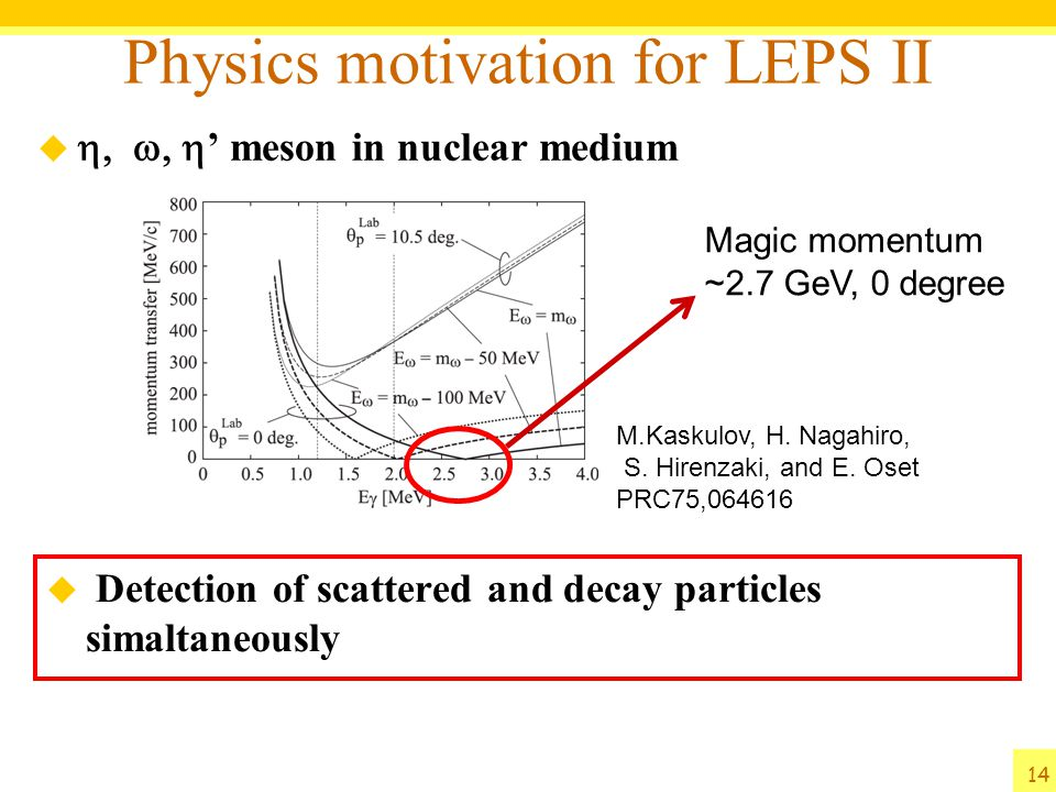 Physics motivation for LEPS II   ' meson in nuclear medium  Detection of scattered and decay particles simaltaneously M.Kaskulov, H. Nagahir