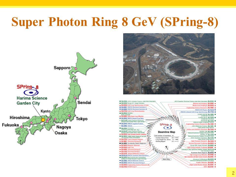 E  K* K  p   K- K*(890) Λ(1405) photoproduction with linearly polarized photon 13 T.Hyodo et.