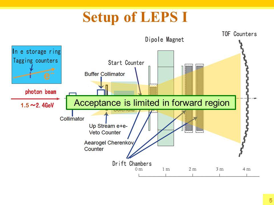 PRC 79, 025210 (2009)   LEPS vs CLAS LEPS forward angle CLAS large angle Physics motivation for LEPS II PRL 96, 212001(2006) 6