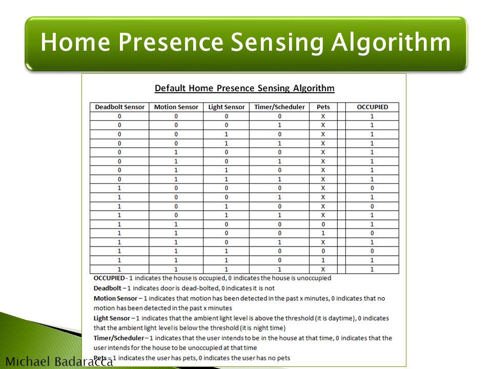 Home Presence Sensing Algorithm Michael Badaracca