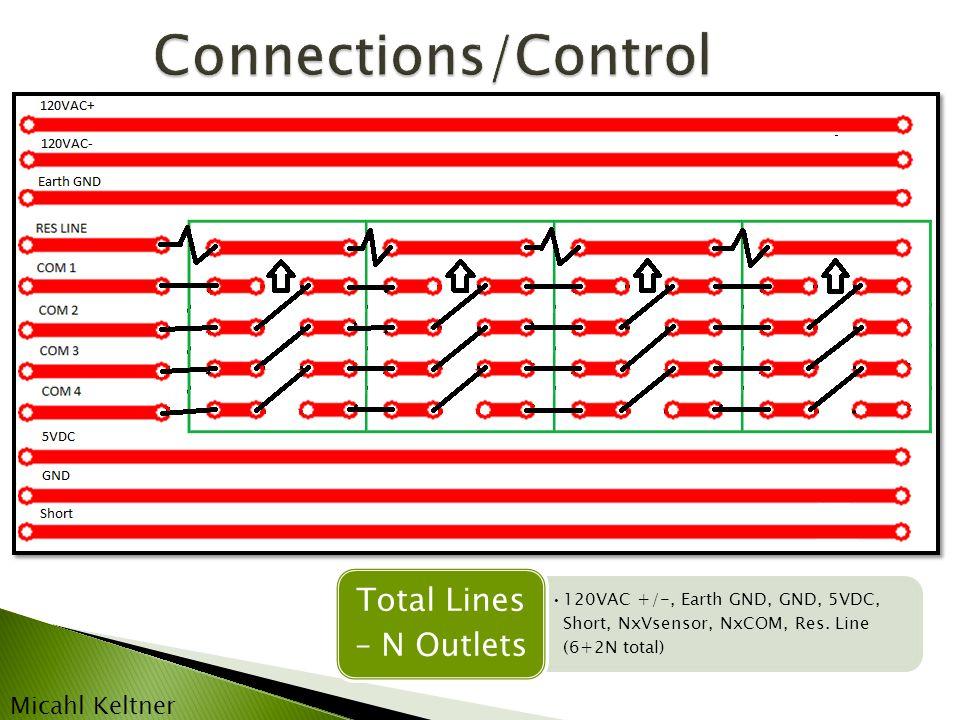 120VAC +/-, Earth GND, GND, 5VDC, Short, NxVsensor, NxCOM, Res.