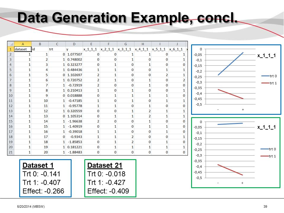 Data Generation Example, concl.