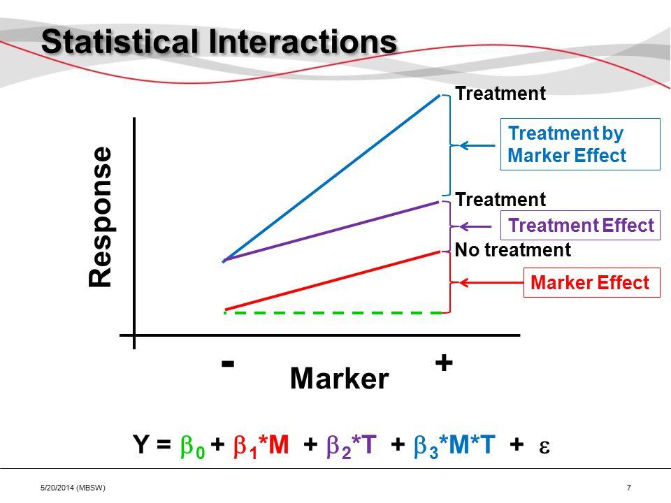 Statistical Interactions Marker Response - + No treatment Treatment Marker Effect Treatment Treatment Effect Treatment by Marker Effect Y =  0 +  1 *M +  2 *T +  3 *M*T +  5/20/2014 (MBSW) 7