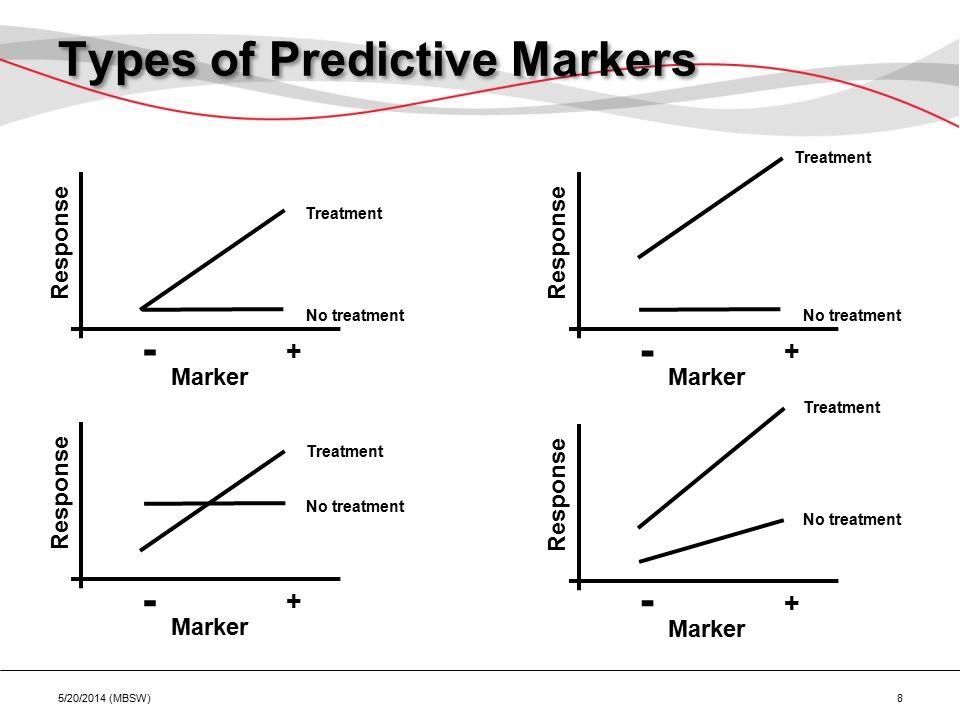 Types of Predictive Markers Marker Response - + No treatment Treatment Marker Response - + No treatment Treatment Marker Response - + No treatment Treatment Marker Response - + No treatment Treatment 5/20/2014 (MBSW) 8