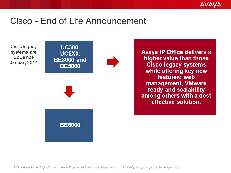© 2014 Avaya Inc. All Rights Reserved. Avaya Proprietary & Confidential. Use pursuant to the terms of your signed agreement or Avaya policy. 55 Cisco