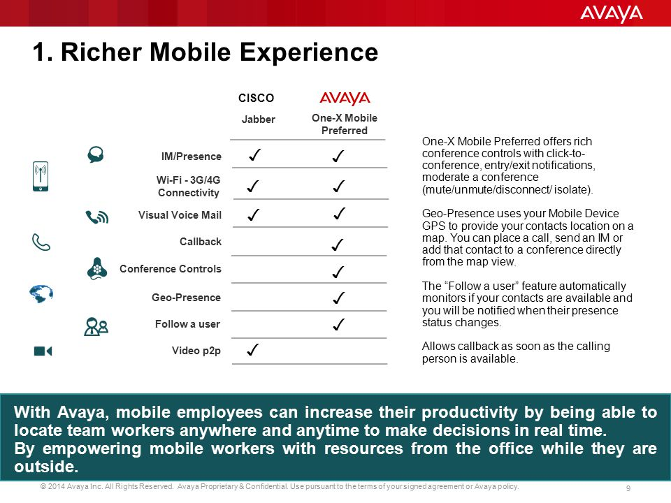 © 2014 Avaya Inc. All Rights Reserved. Avaya Proprietary & Confidential. Use pursuant to the terms of your signed agreement or Avaya policy. 9 Jabber