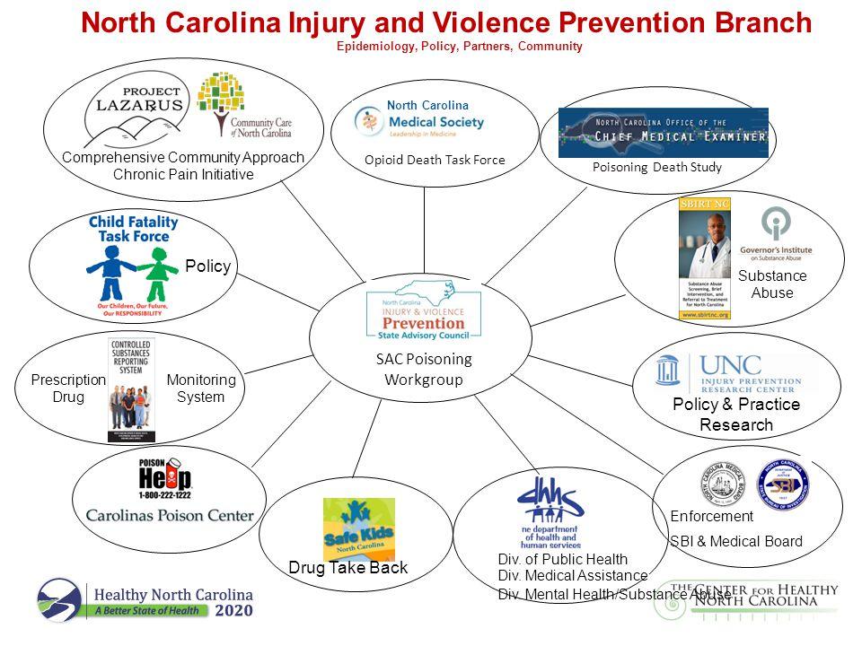 North Carolina's Response: Take Back Events