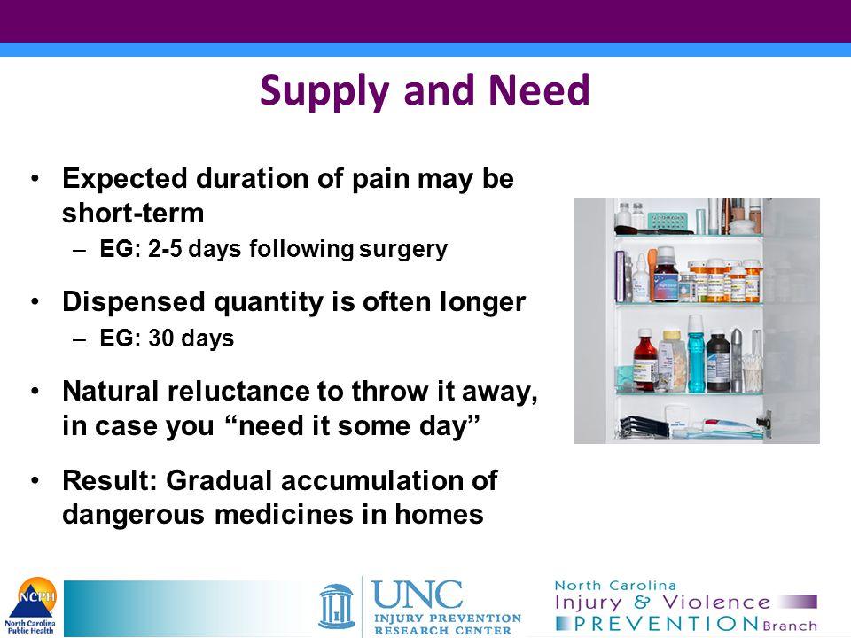 Safe Kids and Operation Medicine Drop facilitate safe disposal of medicines in NC