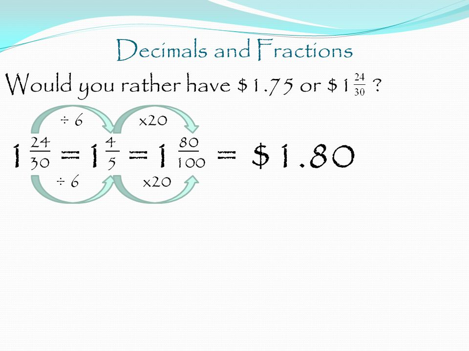 Decimals and Fractions Would you rather have $1.75 or $1 ? ÷ 6 x20 24 4 80 1 30 =1 5 =1 100 = $1.80 ÷ 6 x20