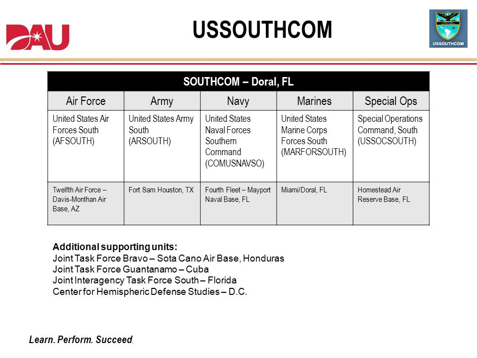 Learn. Perform. Succeed. SOUTHCOM – Doral, FL Air ForceArmyNavyMarinesSpecial Ops United States Air Forces South (AFSOUTH) United States Army South (A