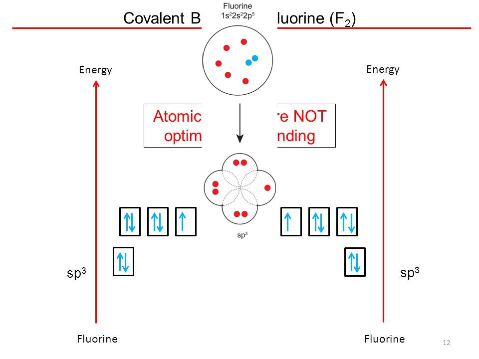 Covalent Bonding – Fluorine (F 2 ) 12 Energy 2s 2 Fluorine Energy 2s 2 Fluorine Atomic Orbitals are NOT optimized for bonding 2p 5 sp 3