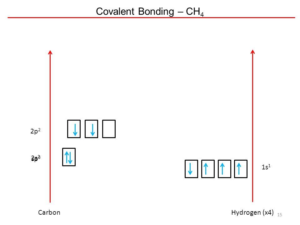 Covalent Bonding – CH 4 15 CarbonHydrogen (x4) 1s 1 2s 2 2p 2 sp 3