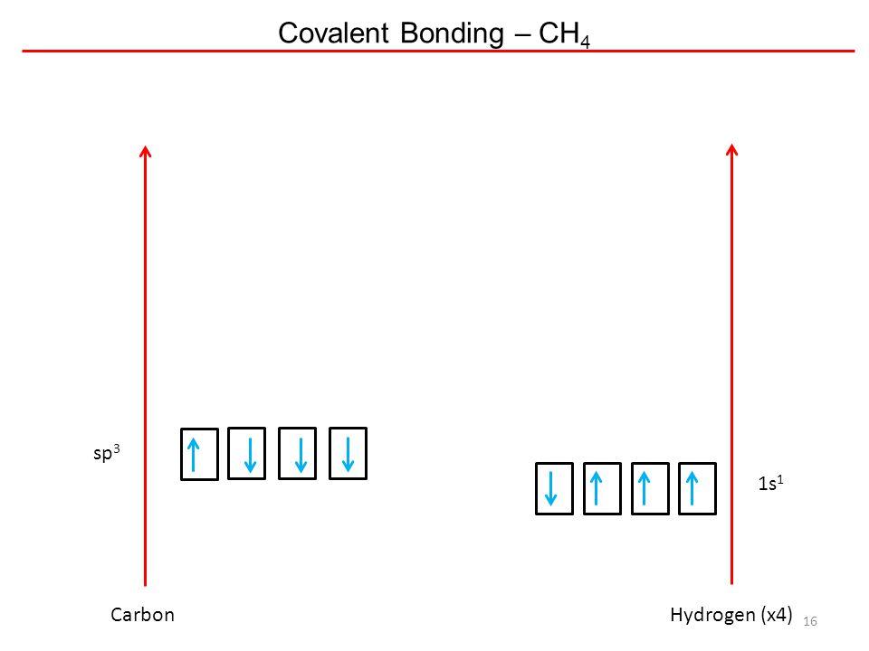 Covalent Bonding – CH 4 16 CarbonHydrogen (x4) 1s 1 sp 3
