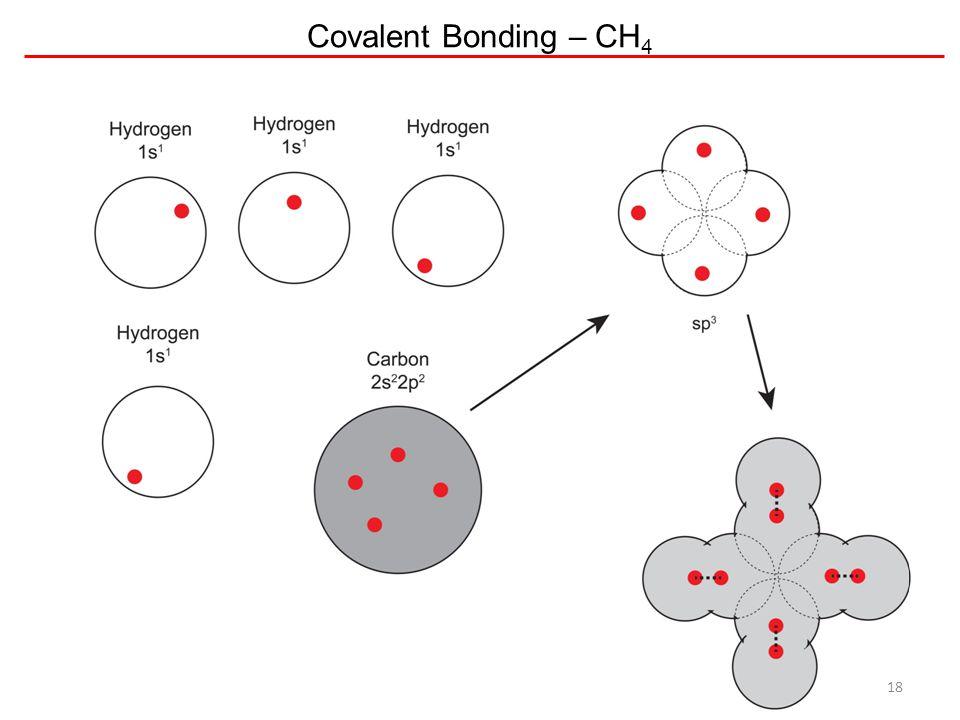 Covalent Bonding – CH 4 18