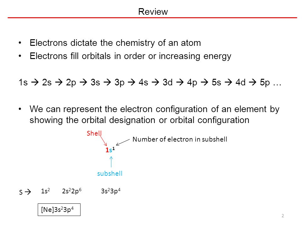 Electrons dictate the chemistry of an atom Electrons fill orbitals in order or increasing energy 1s  2s  2p  3s  3p  4s  3d  4p  5s  4d  5p