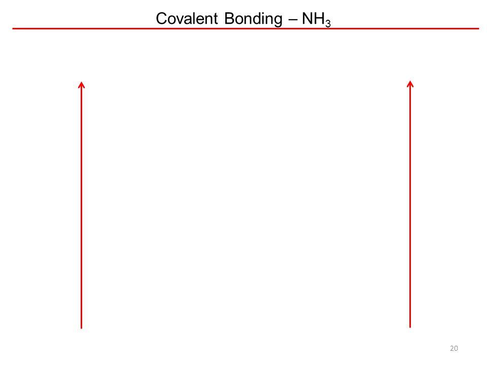Covalent Bonding – NH 3 20