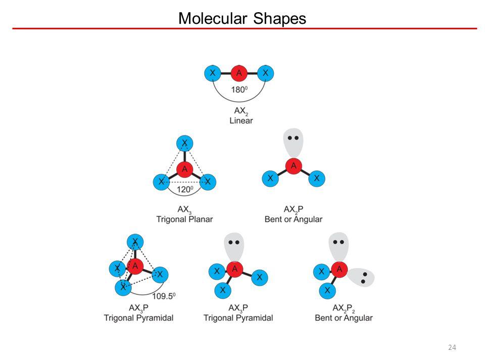 Molecular Shapes 24