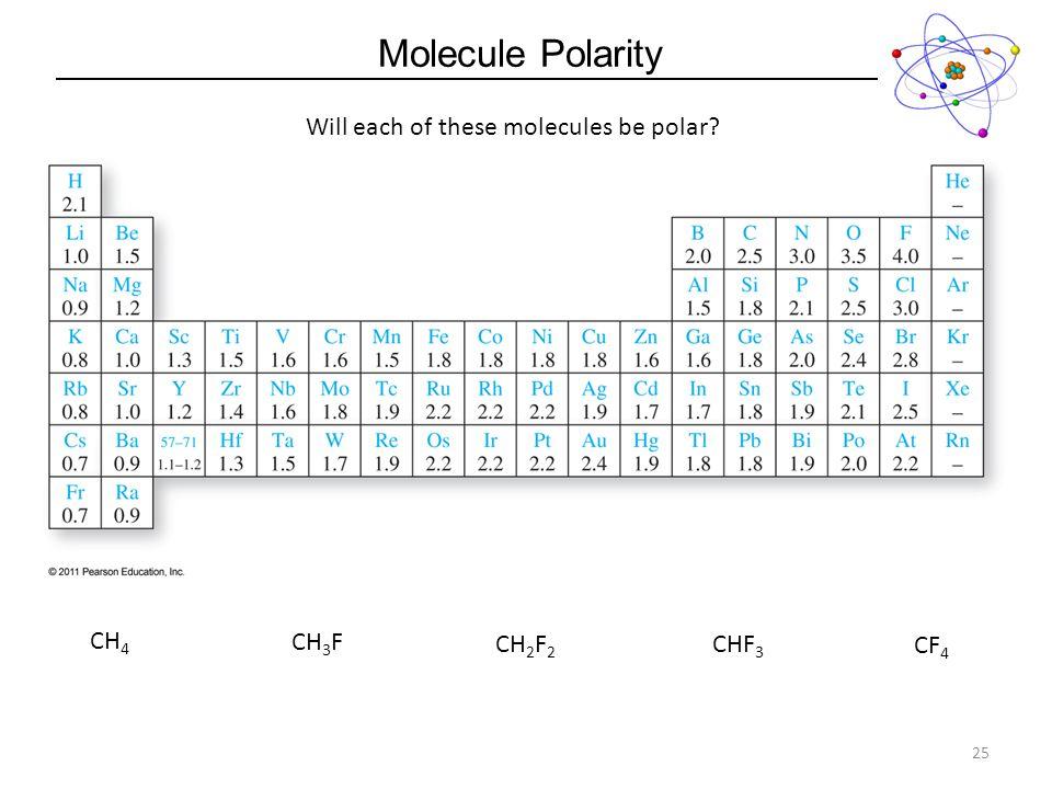 Molecule Polarity 25 Will each of these molecules be polar? CH 4 CH 3 F CH 2 F 2 CHF 3 CF 4