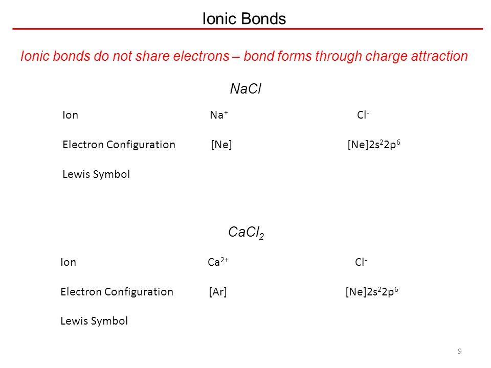Ionic Bonds 9 IonNa + Cl - Electron Configuration [Ne] [Ne]2s 2 2p 6 Lewis Symbol Ionic bonds do not share electrons – bond forms through charge attra