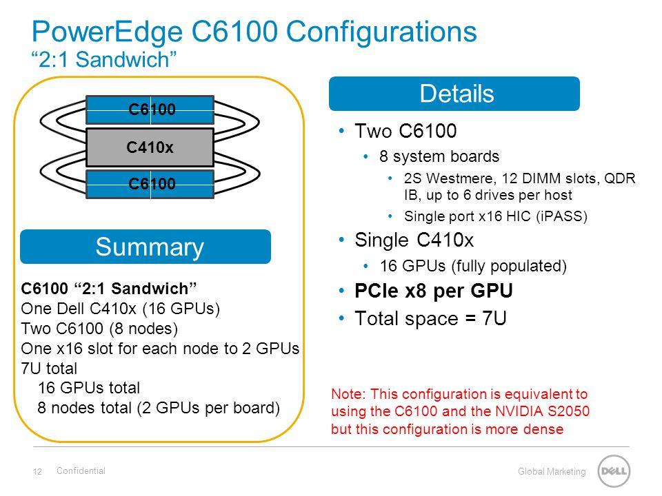 "Global Marketing PowerEdge C6100 Configurations ""2:1 Sandwich"" 12 C410x C6100 C6100 ""2:1 Sandwich"" One Dell C410x (16 GPUs) Two C6100 (8 nodes) One x1"