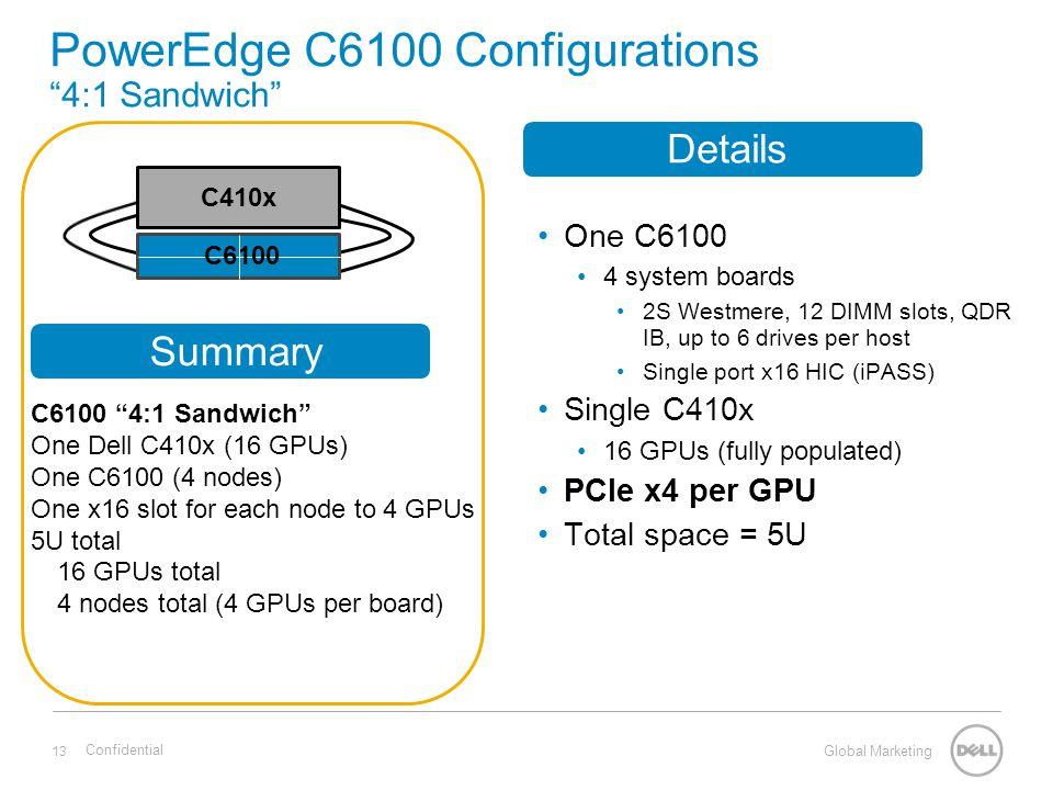 "Global Marketing PowerEdge C6100 Configurations ""4:1 Sandwich"" 13 C410x C6100 C6100 ""4:1 Sandwich"" One Dell C410x (16 GPUs) One C6100 (4 nodes) One x1"