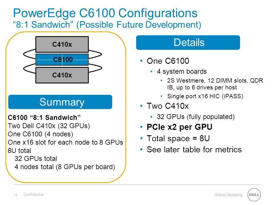"Global Marketing PowerEdge C6100 Configurations ""8:1 Sandwich"" (Possible Future Development) 14 C410x C6100 C6100 ""8:1 Sandwich"" Two Dell C410x (32 GP"